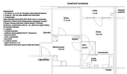 Budapesti lakás eladó, Testvérhegyen, Bóbita utca 1., 2 szobás