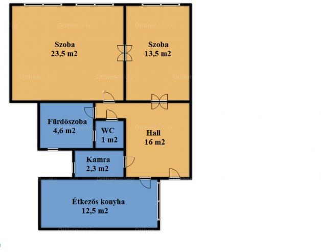 Lakás eladó Budapest, Belső-Ferencváros Hőgyes Endre utca, 74 négyzetméteres