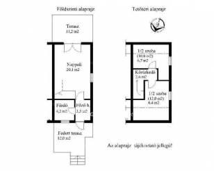 Eladó nyaraló Siófok, 2+1 szobás