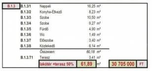 Soproni új építésű lakás eladó, 61 négyzetméteres, 3 szobás