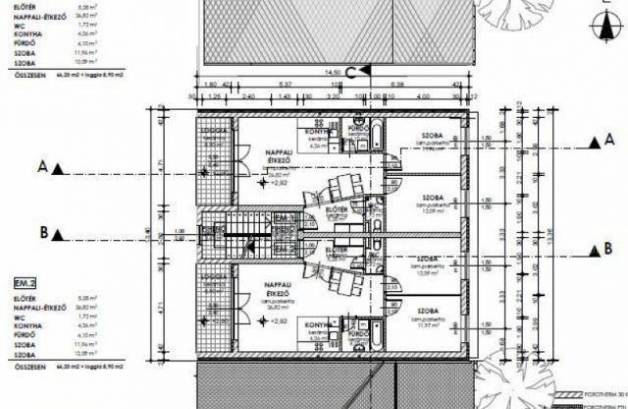 Pécs új építésű lakás eladó, 3 szobás