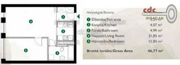 Eladó 2 szobás lakás Erzsébetvárosban, Budapest, Garay utca
