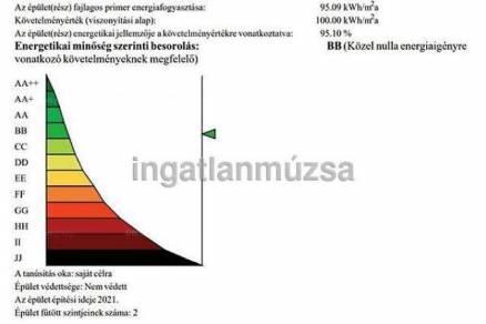 Kecskeméti új építésű ikerház eladó, 190 négyzetméteres, 4 szobás