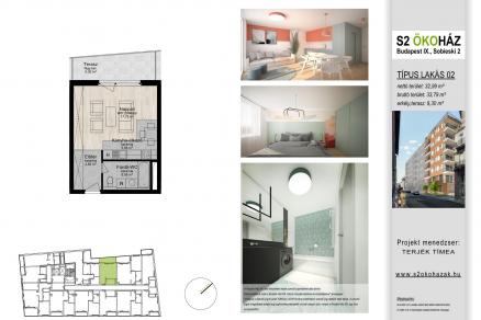 Budapesti lakás eladó, Ferencvárosi rehabilitációs területen, Sobieski János utca 2., új építésű