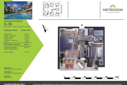 Eladó új építésű lakás Őrmezőn, Őrmezei út 33., 1+1 szobás